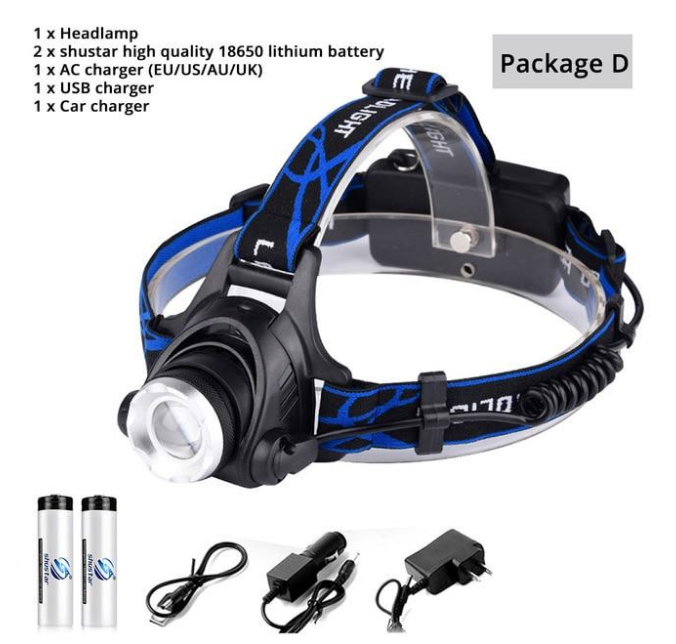 LED Zoomable headlamp 3800/6000 lumen T6